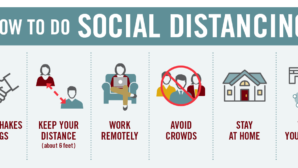 ResideBPG Social Distancing Protocol